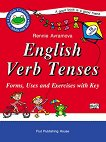 English Verb Tenses: Forms, Uses and Exercises with Key - Rennie Avramova -